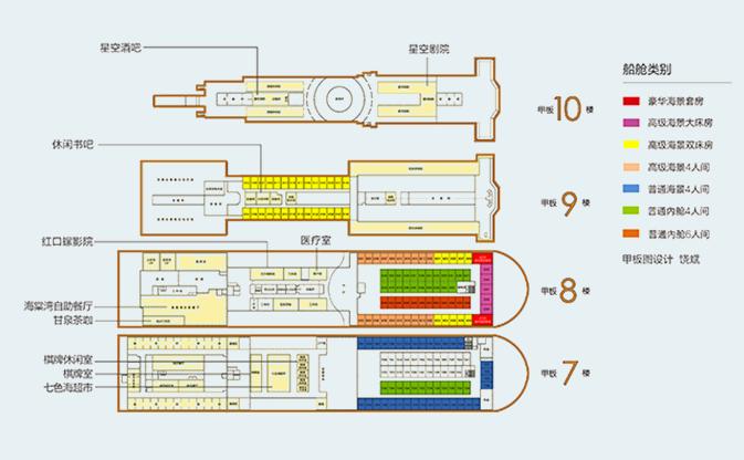 甲板平面图